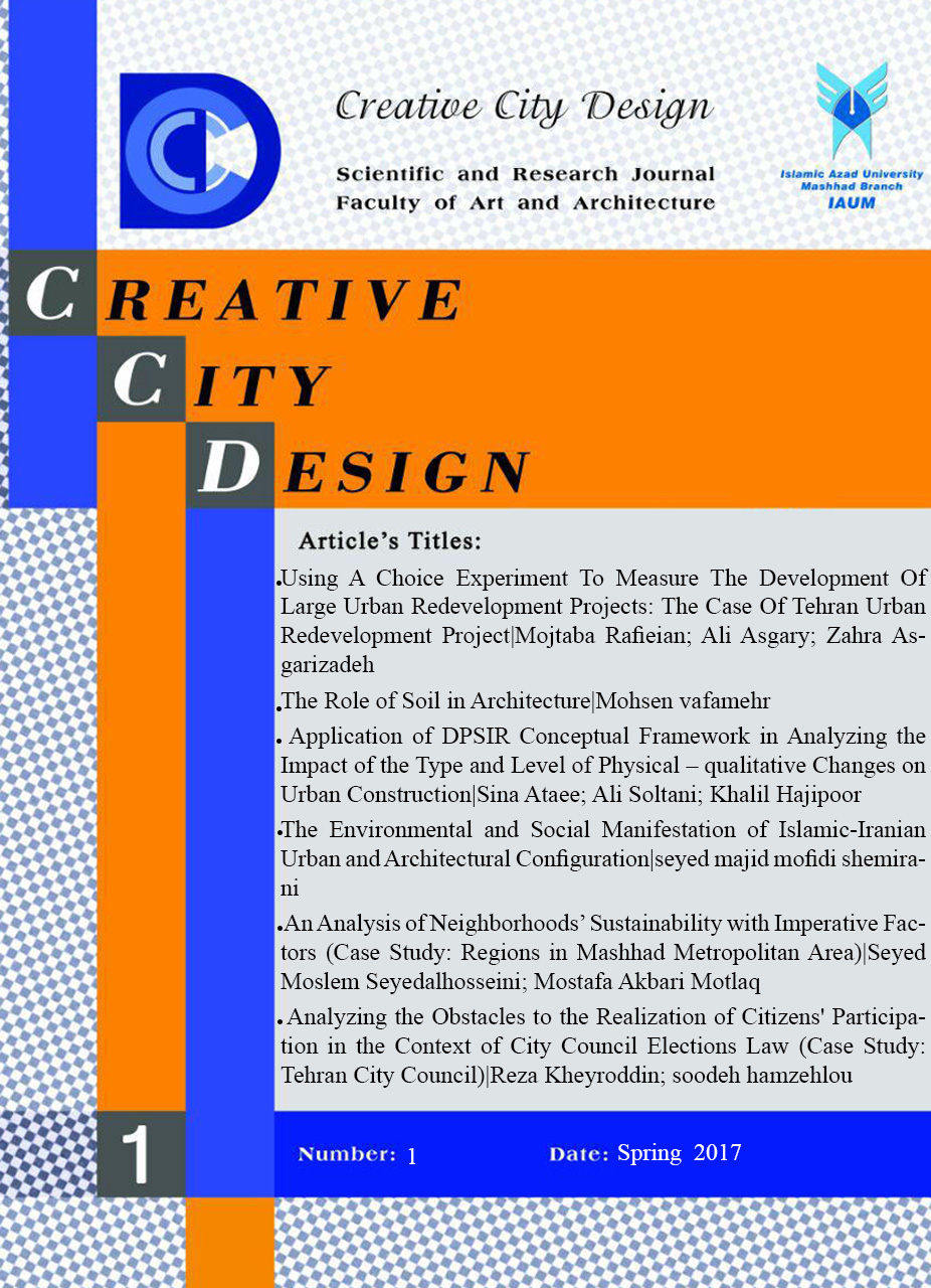 Creative City Design